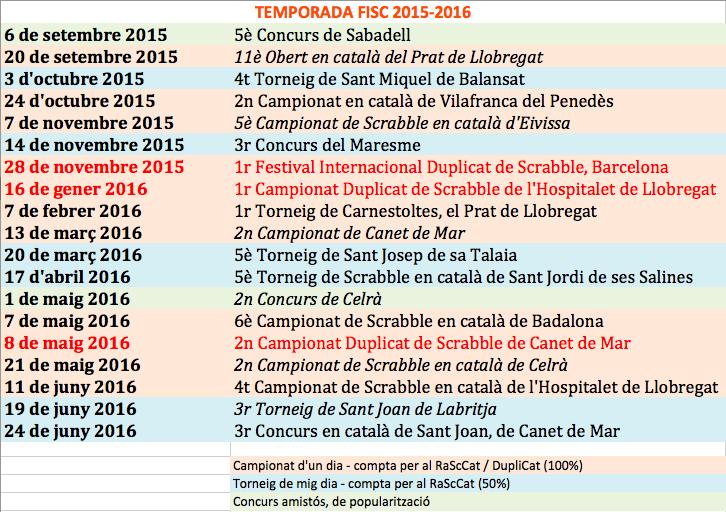 calendari_fisc_temporada_2015_2016