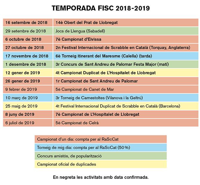 temporada, 2018, 2019, scrabble, català, escrable, campionat, torneig, concurs, FISC, Federació Internacional de Scrabble en Català